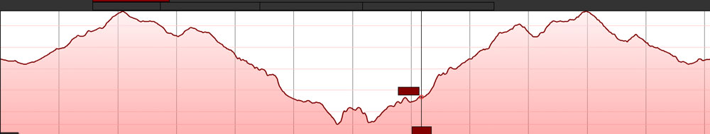 Teno hike - elevation profile