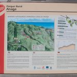 Hiking board at the wayside