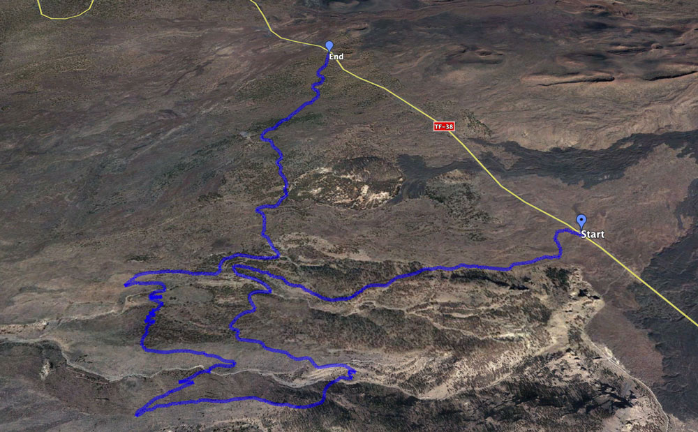 Track of the hike around the Montaña de Chasogo